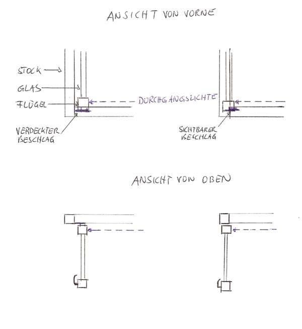 3 fach verglasung verdeckte beschl ge fensterforum auf. Black Bedroom Furniture Sets. Home Design Ideas