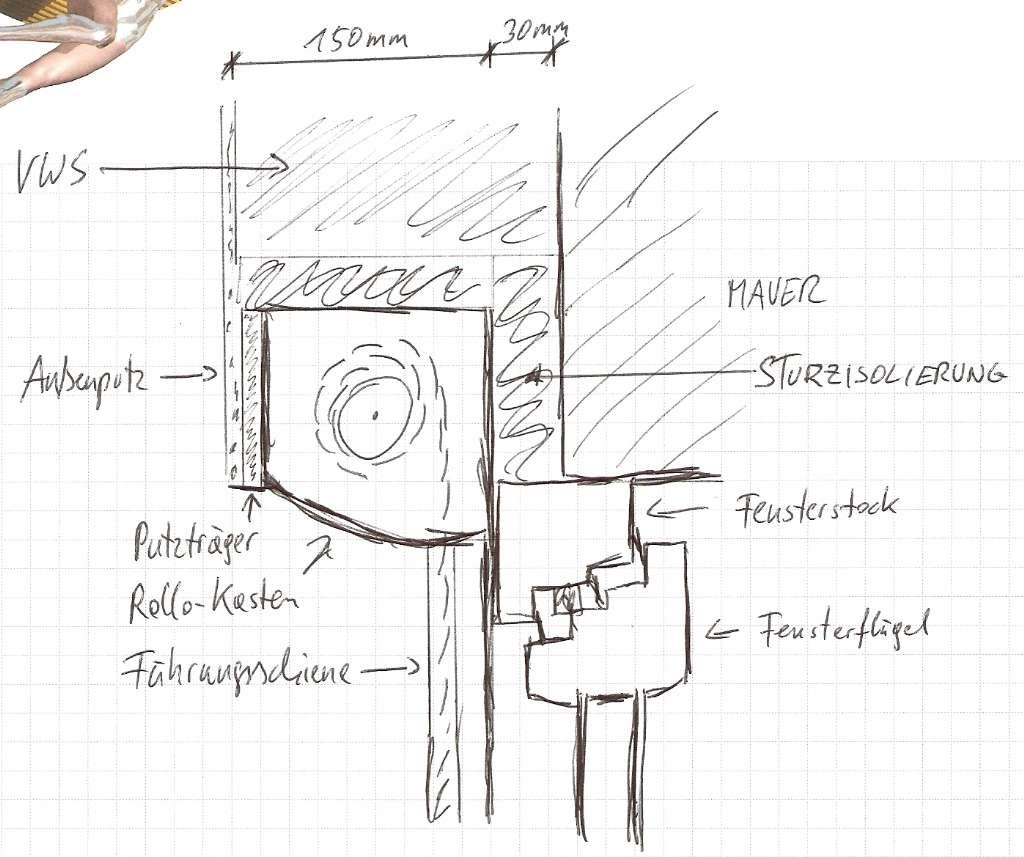 bei haussanierung welche rolladen form w hlen. Black Bedroom Furniture Sets. Home Design Ideas