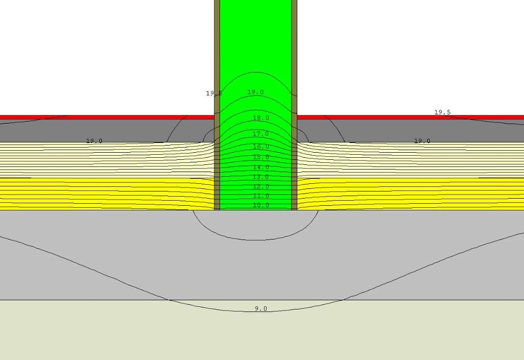 Dammung Unter Bodenplatte Purer Luxus Bauforum Auf Energiesparhaus At