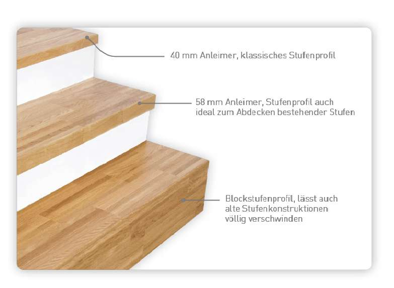 belag betontreppe holz od fliese bauforum auf. Black Bedroom Furniture Sets. Home Design Ideas
