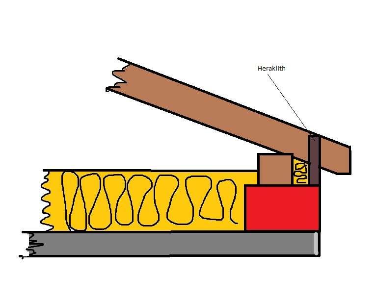 Beliebt Zwischen dachsparren ausmauern | Bauforum auf energiesparhaus.at NE66