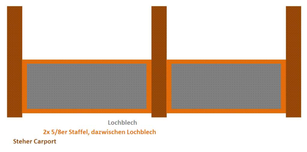 lochblech zaun mal anders ideen forum auf. Black Bedroom Furniture Sets. Home Design Ideas