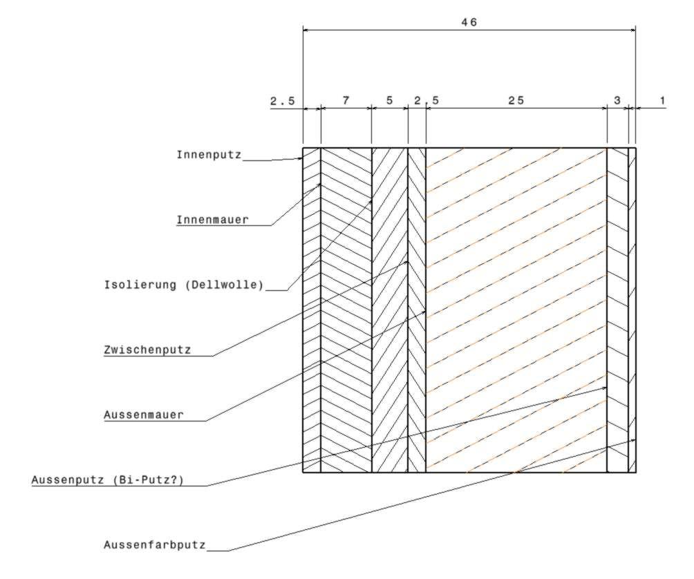 Passivhaus wandaufbau mauerwerk  zweischaliges Mauerwerk.... | Bauforum auf energiesparhaus.at