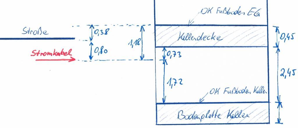 einige fragen zu hauselektrik energieforum auf. Black Bedroom Furniture Sets. Home Design Ideas
