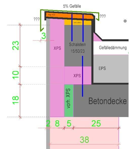 Woraus Gef 228 Lle In Der Attika Bauforum Auf Energiesparhaus At
