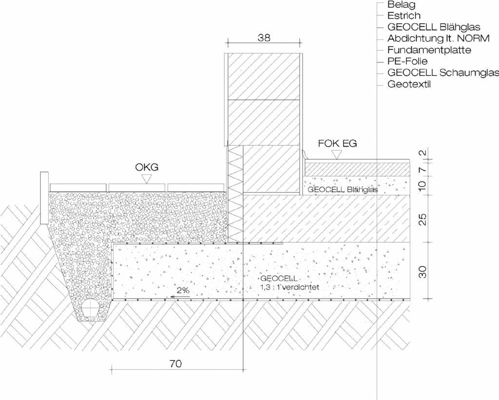 thermische trennung haus traufenpflaster bauforum auf. Black Bedroom Furniture Sets. Home Design Ideas