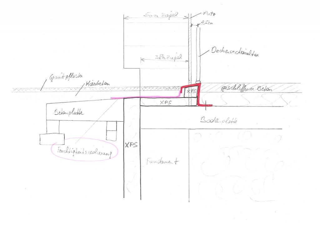 Bekannt Übergang Estrich - Außenbereich (Garage) | Bauforum auf QJ53