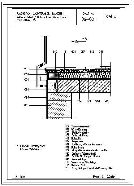 terrassengelaender entwaesserung bauforum auf