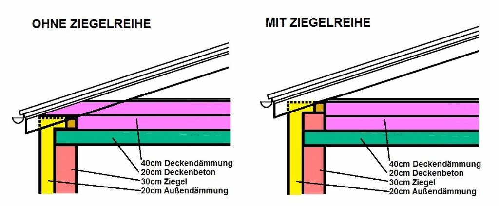 Fusspfette Auf Betondecke Oder Ziegelreih Bauforum Auf