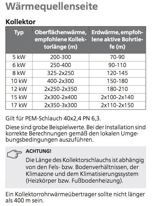 http://www.energiesparhaus.at/bilderupload2015/20150313657512.JPG