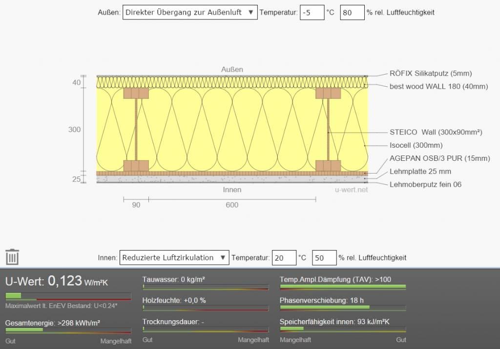 Vergleich Dämmaterialien | Bauforum auf energiesparhaus.at