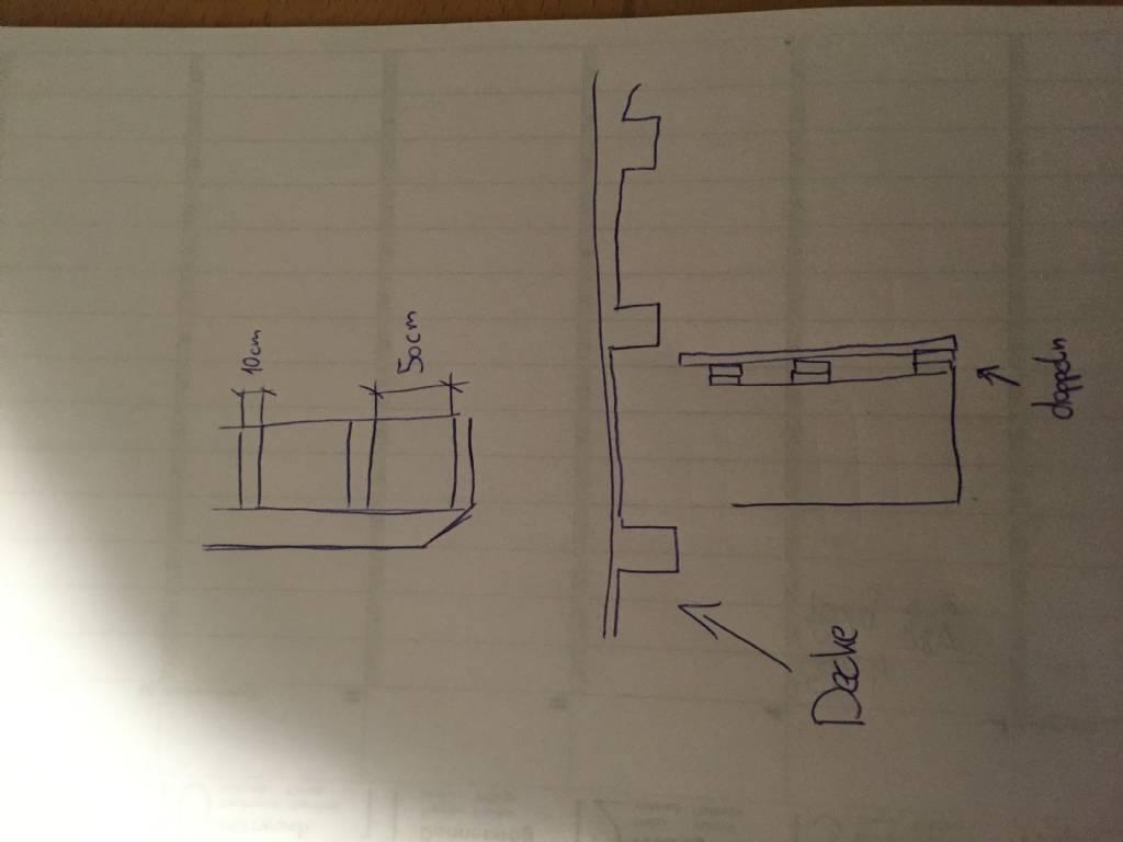kamin verkleiden bauforum auf. Black Bedroom Furniture Sets. Home Design Ideas