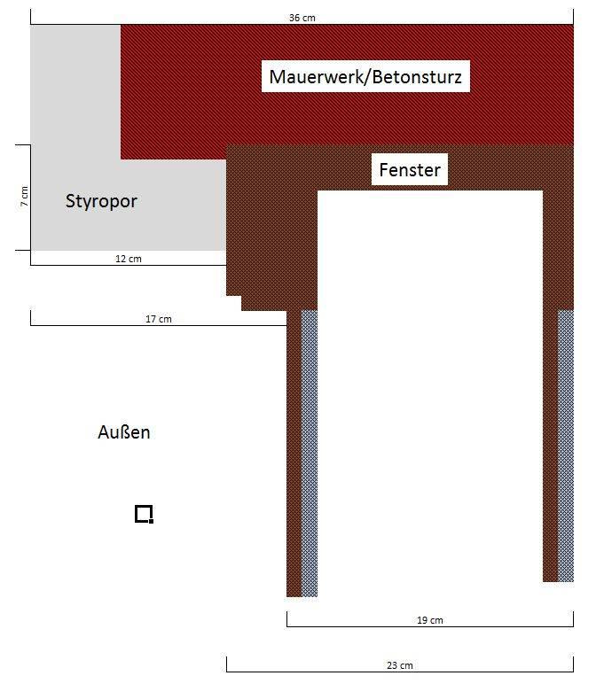 fenstertausch wie viel dreck entsteht fensterforum auf. Black Bedroom Furniture Sets. Home Design Ideas