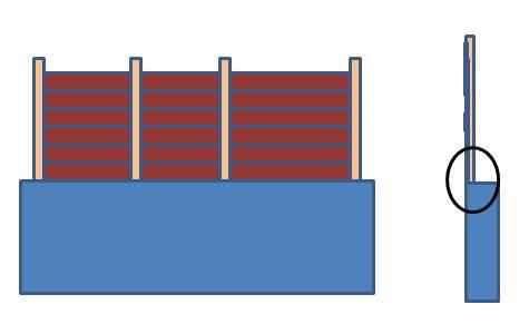 Tipps Für Sichtschutz Auf Stützmauer | Bauforum Auf Energiesparhaus.At