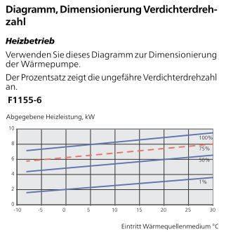 Angebot Sanitär/Heizung/KWL - Seite 2   Energieforum auf ...