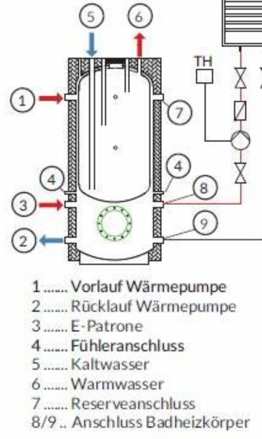http://www.energiesparhaus.at/bilderupload2016/20160927191677.PNG