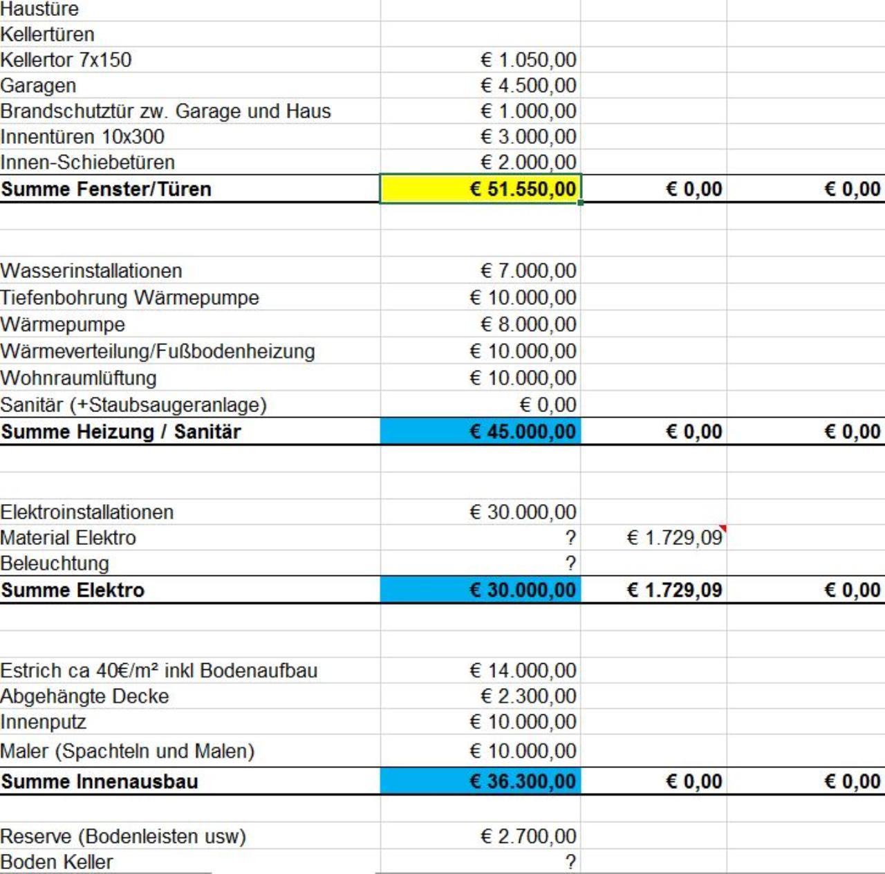 Sehr Finanzierung Einfamilienhaus 180m² | Finanzierungsforum auf EA87