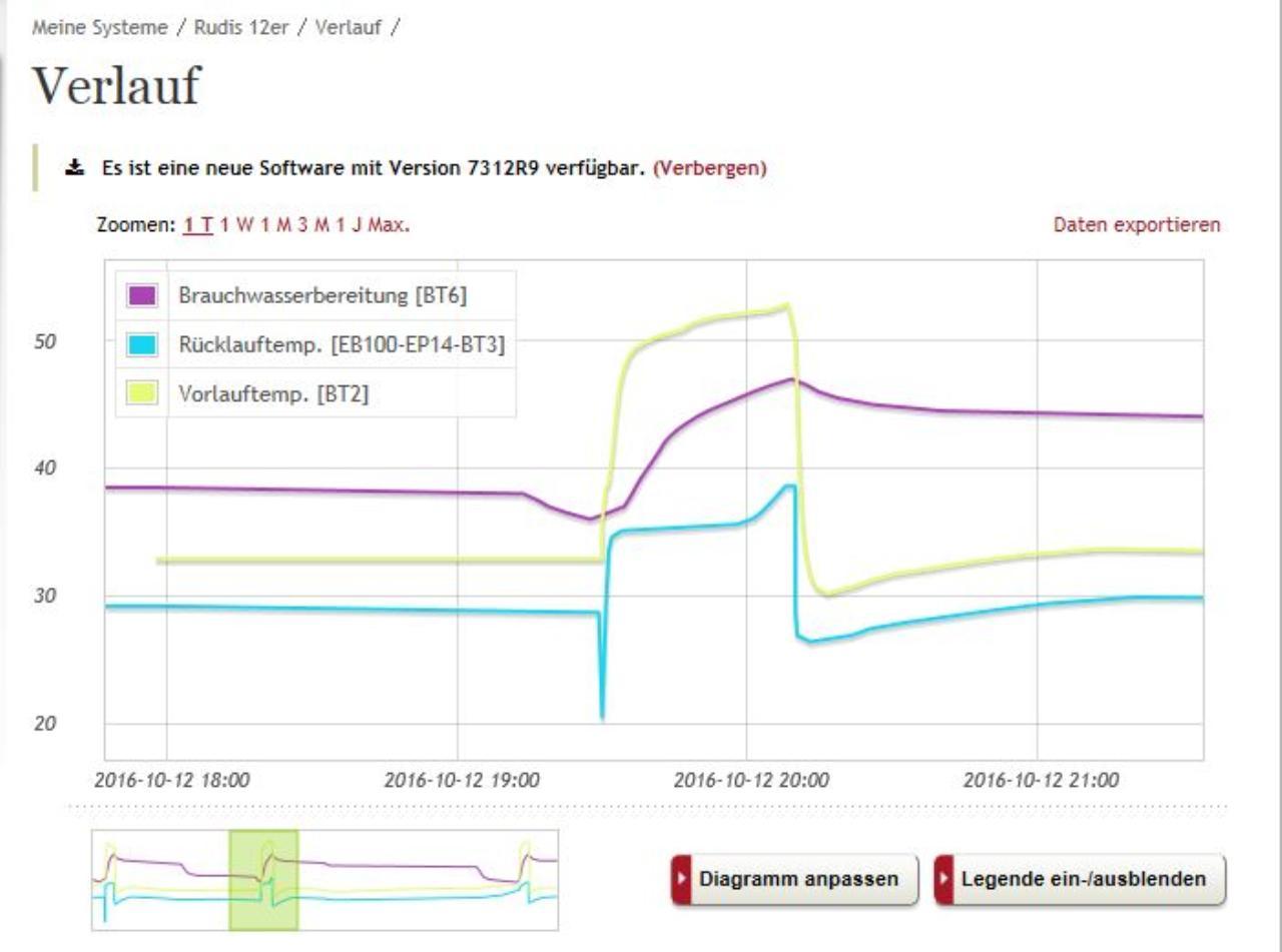 http://www.energiesparhaus.at/bilderupload2016/201610136834.jpg