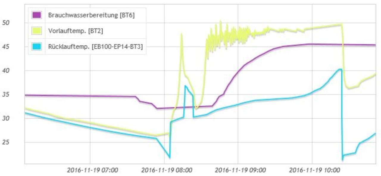 http://www.energiesparhaus.at/bilderupload2016/20161119928903.jpg