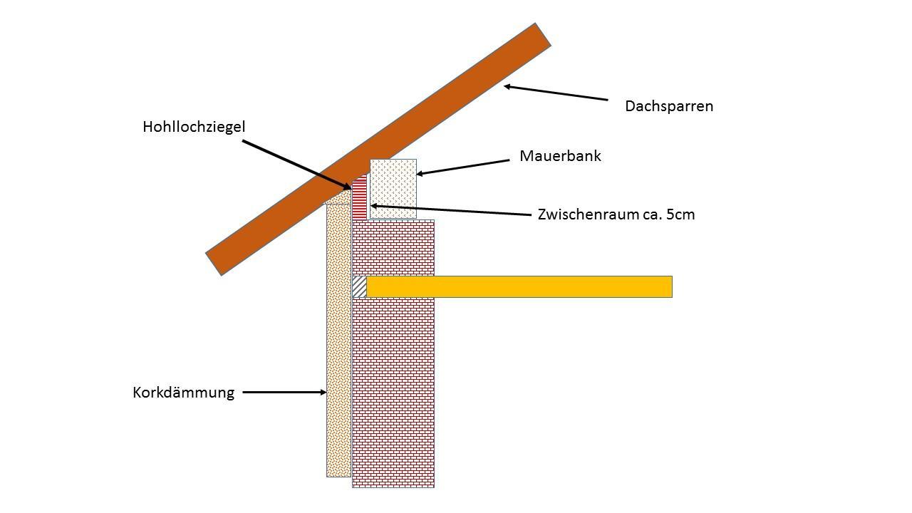 schimmel und feuchtigkeit im dachboden seite 2 bauforum auf. Black Bedroom Furniture Sets. Home Design Ideas