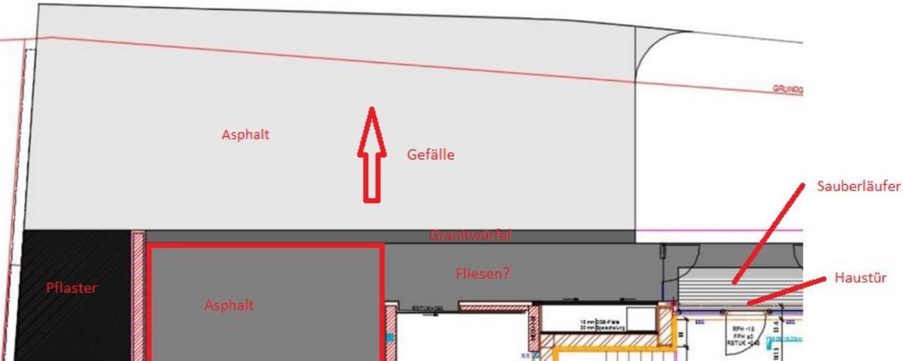 Gestaltung Zufahrt/Garage/Eingang
