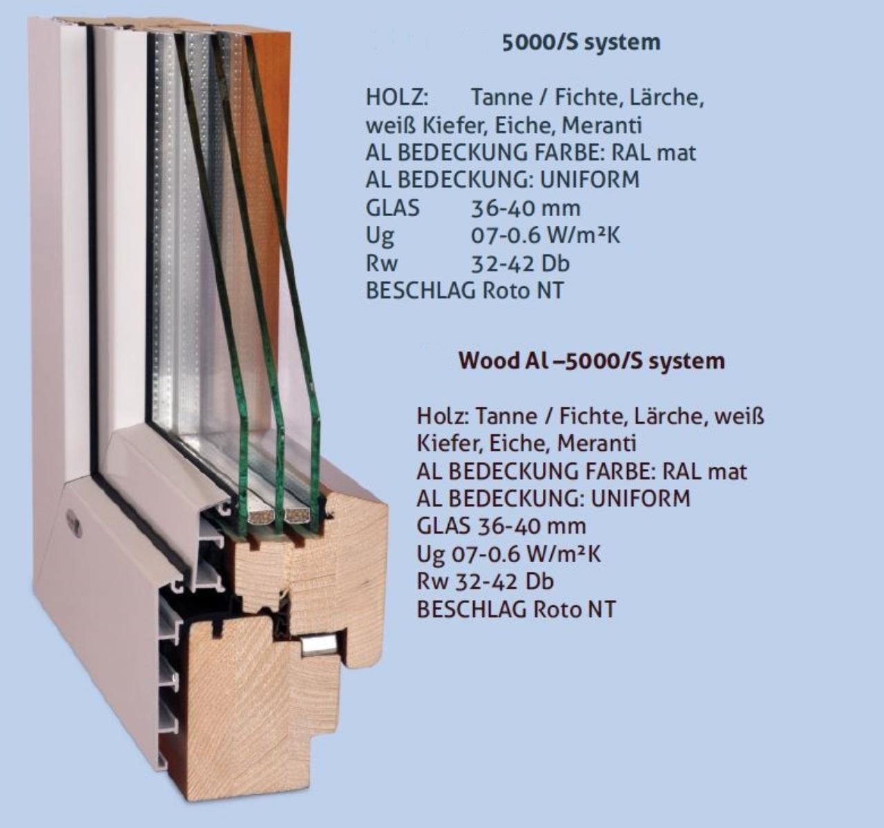 Fenster Hersteller Vergleich