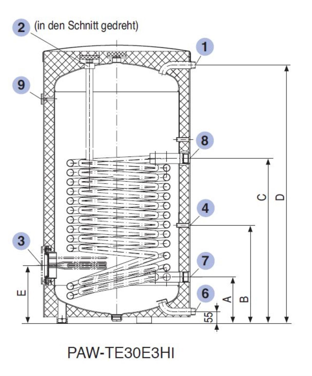 Speichergröße für Heizkörper - Seite 2   Energieforum auf ...