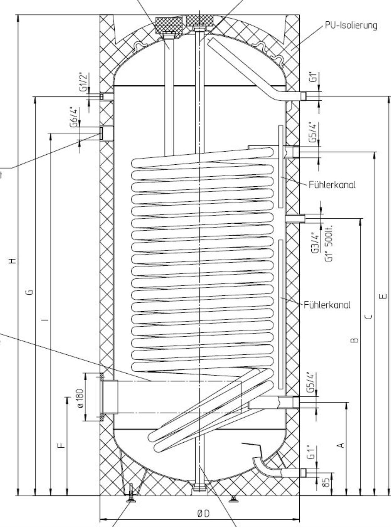 Speichergröße für Heizkörper - Seite 2 | Energieforum auf ...