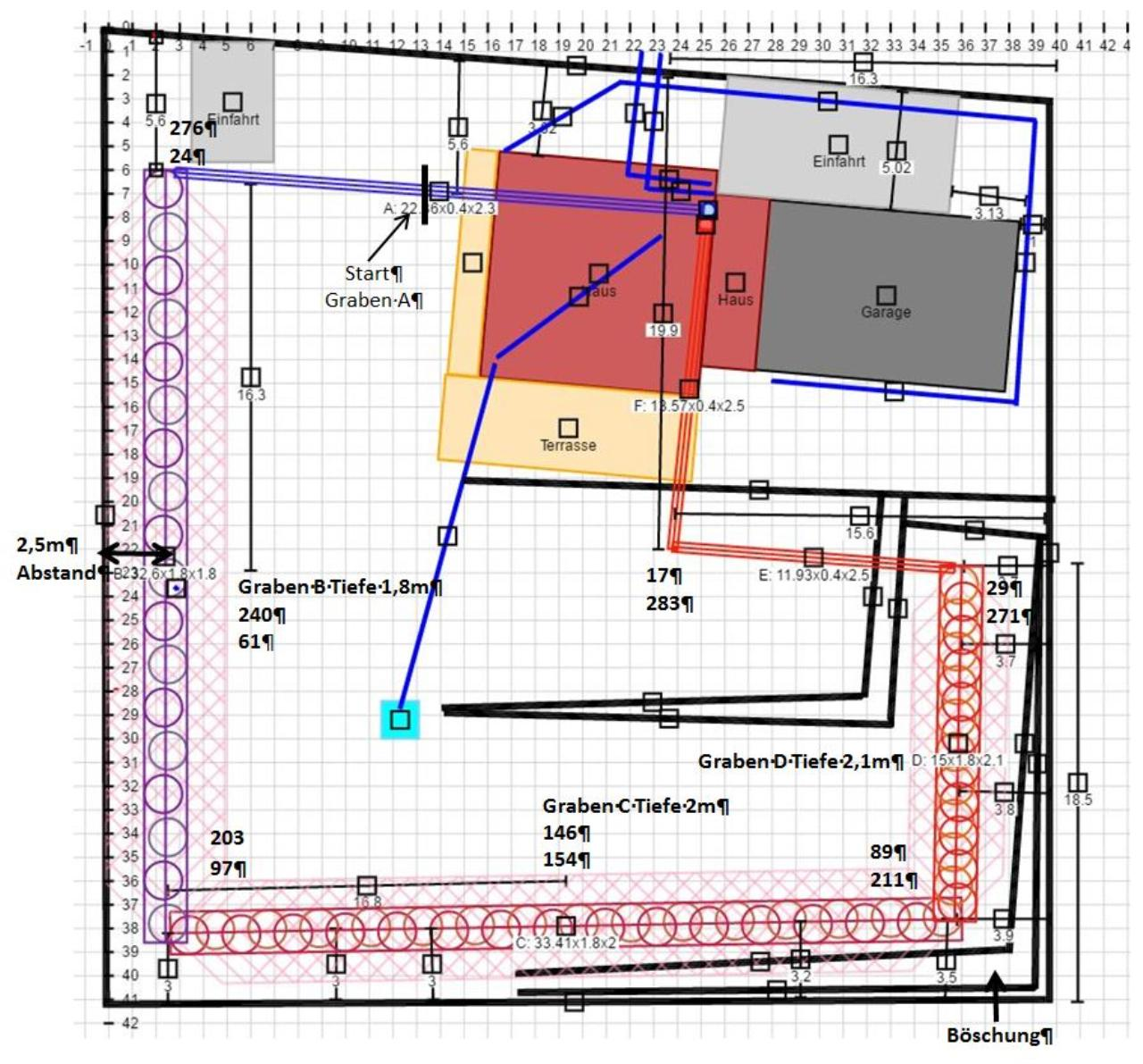 planung grabenkollektor waldviertel energieforum auf. Black Bedroom Furniture Sets. Home Design Ideas