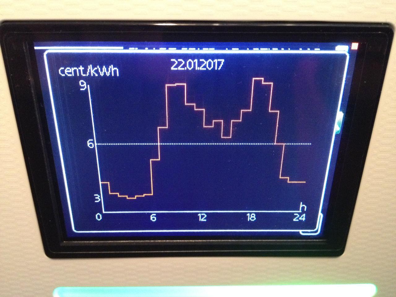 Vaillant Flexotherm 574 Probleme Seite 17 Energieforum Auf
