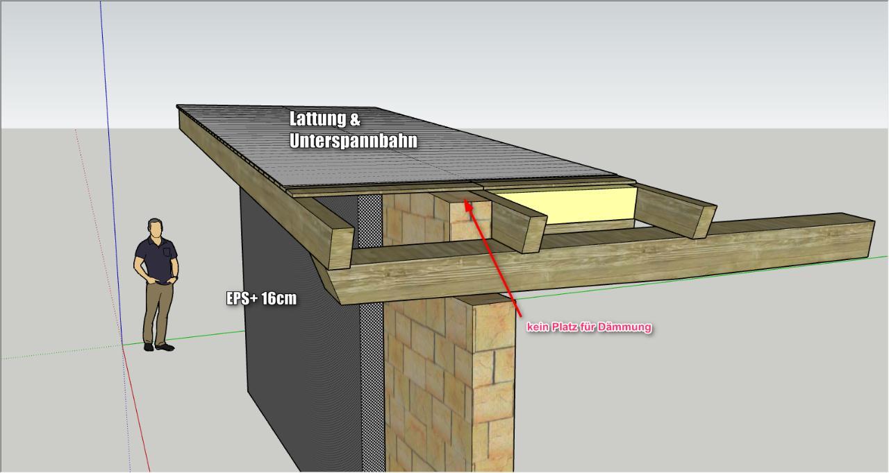 pultdach konstruktive wärmebrücke | bauforum auf energiesparhaus.at