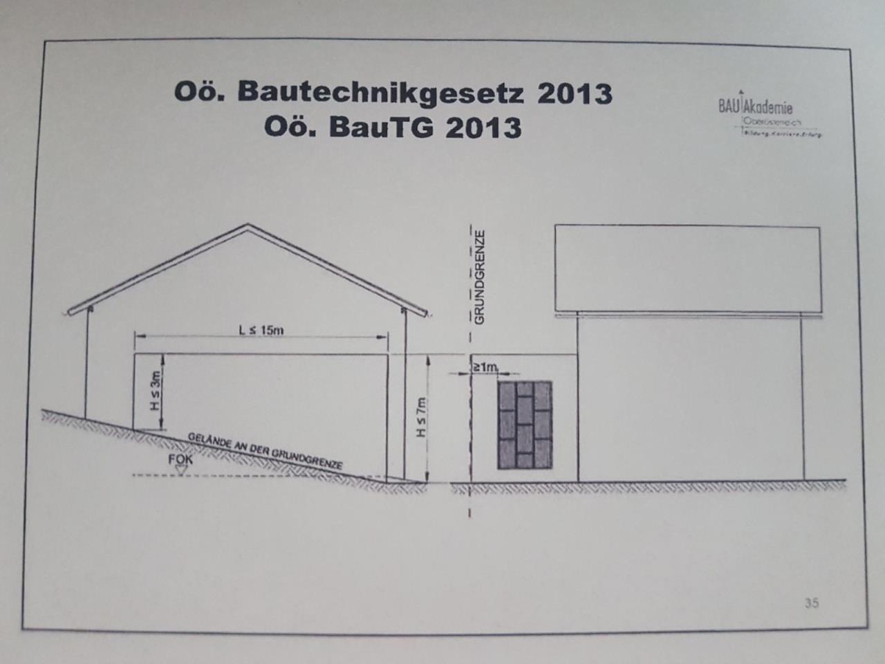 Oo Garage An Grundgrenze Hohe Baurechtforum Auf Energiesparhaus At