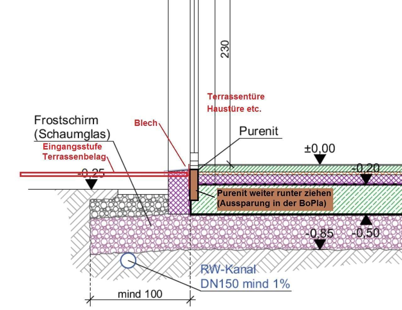 Detail Haustur Austritt Bauforum Auf Energiesparhaus At