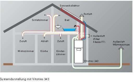 luftw rmepumpe macht probleme energieforum auf. Black Bedroom Furniture Sets. Home Design Ideas