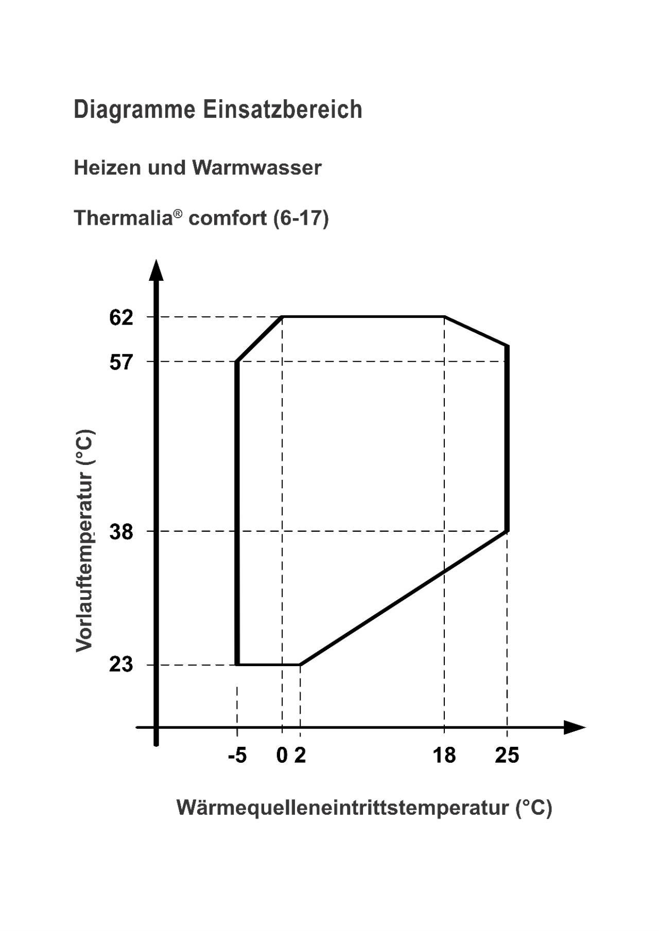 Wunderbar Warmwasser Diagramm Zeitgenössisch - Schaltplan Serie ...