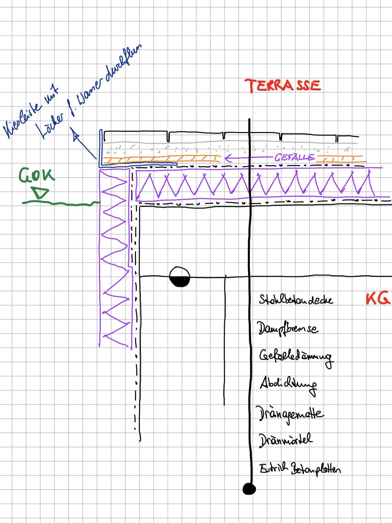 terrassenaufbau   bauforum auf energiesparhaus.at